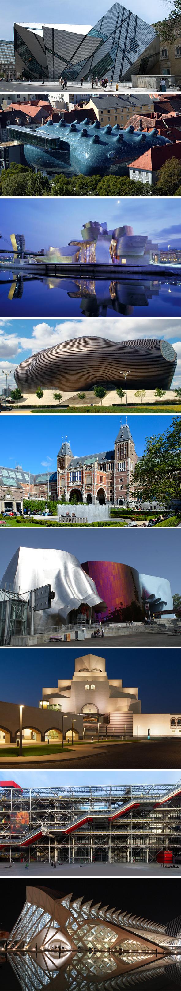 Museos más espectaculares